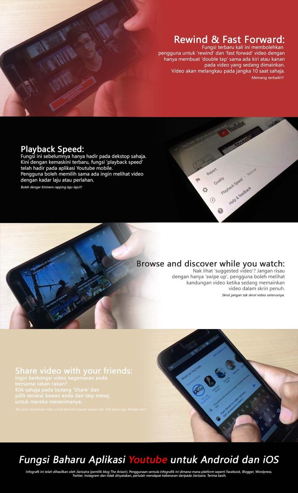 Fungsi Baharu Aplikasi Youtube