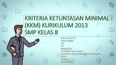Download KKM SMP Kelas 8 Kurikulum 2013 Semester 1 dan 2