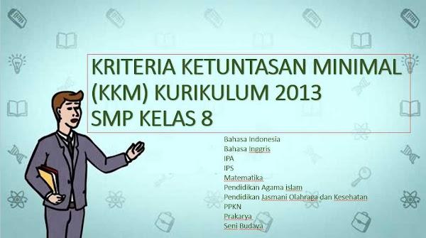 KKM Kelas 8 SMP Kurikulum 2013 Lengkap Semua Bidang Studi