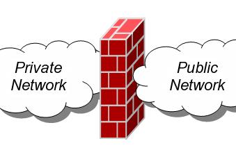 Cara Blokir IP Address, Program, dan Port pada Windows Firewall