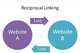 Reciprocal Linking Strategy