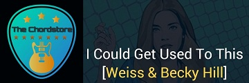 I COULD GET USED TO THIS Guitar Chords by | [Weiss & Becky Hill]