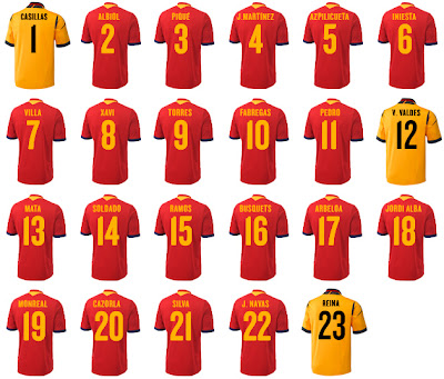 Spanish Football Team 2013