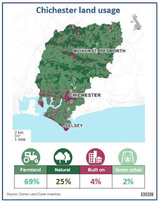 chichester land coverage
