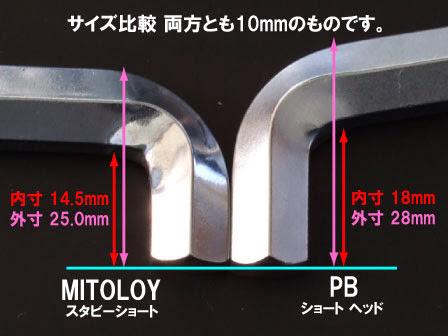 PB SWISS TOOLS・ミトロイのL型ヘキサゴンレンチ先端部曲げのの違い