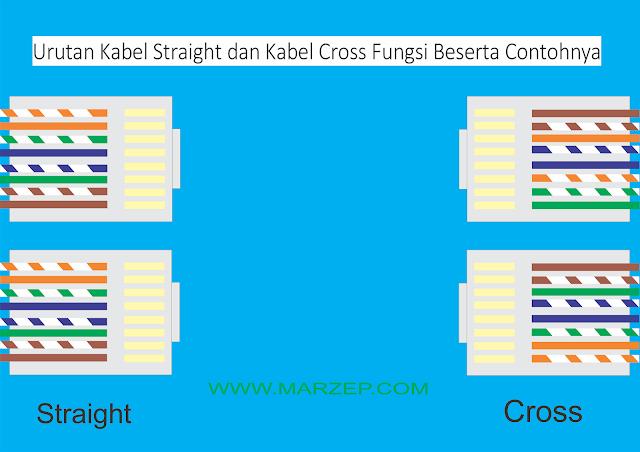 Urutan Kabel Straight dan Kabel Cross Fungsi Beserta Contohnya