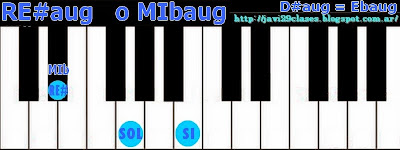 RE#aug = MIbaug acorde de piano