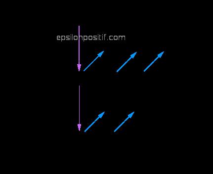 metode horner dengan dua pembagi linier