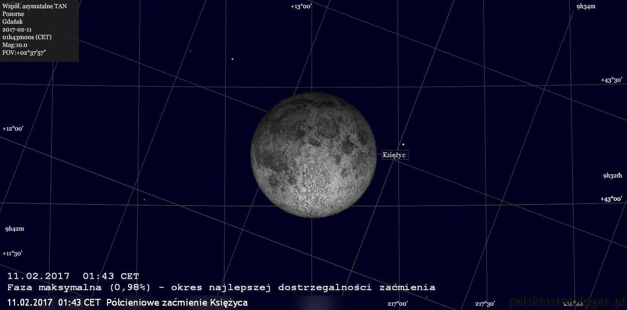 11.02.2017  01:43 CET  Półcieniowe zaćmienie Księżyca