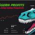 How Are Raptor's Trades Doing? Robinhood Dividend Challenge