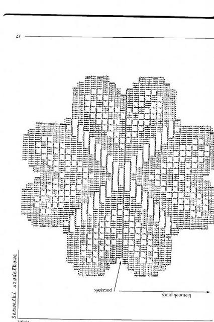 Diagramme gratuit napperon au crochet