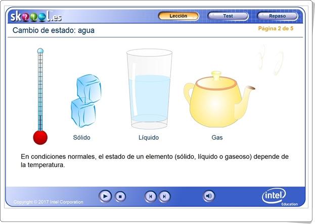 """""""Cambio de estado: agua"""" (Actividad interactiva de Ciencias Naturales de Primaria)"""