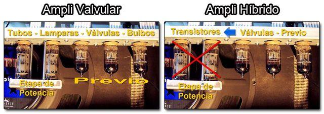 Características de Amplificadores Híbridos y a Válvulas para Guitarra Eléctrica