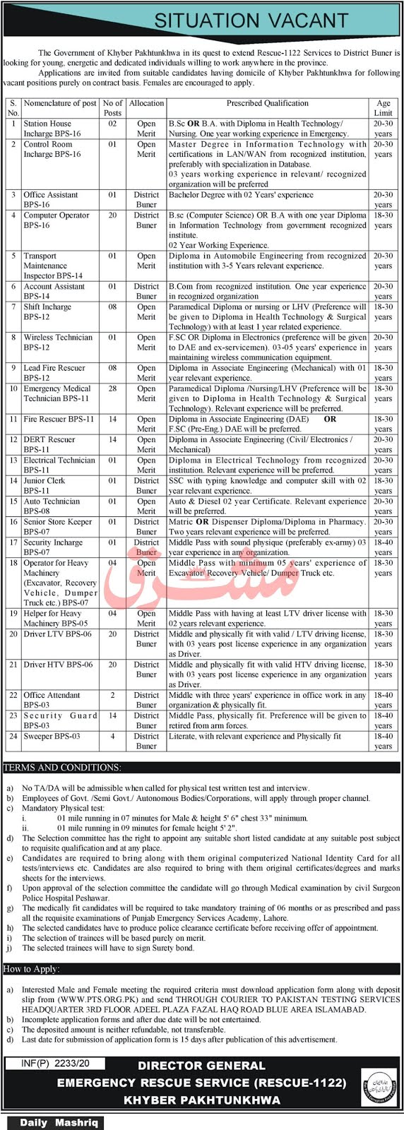 Jobs in Emergency Rescue 1122 2020