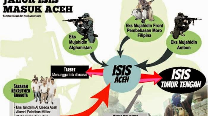 ISIS Masuk Aceh