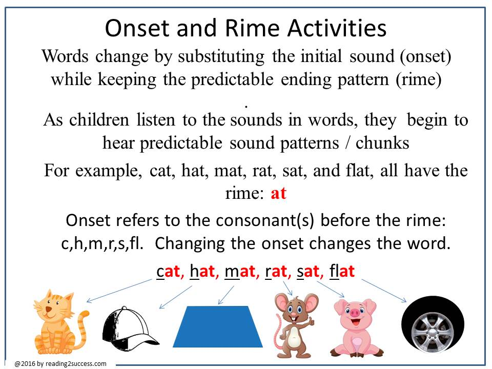 Reading2success Onset and Rime Activities – Onset and Rime Worksheets