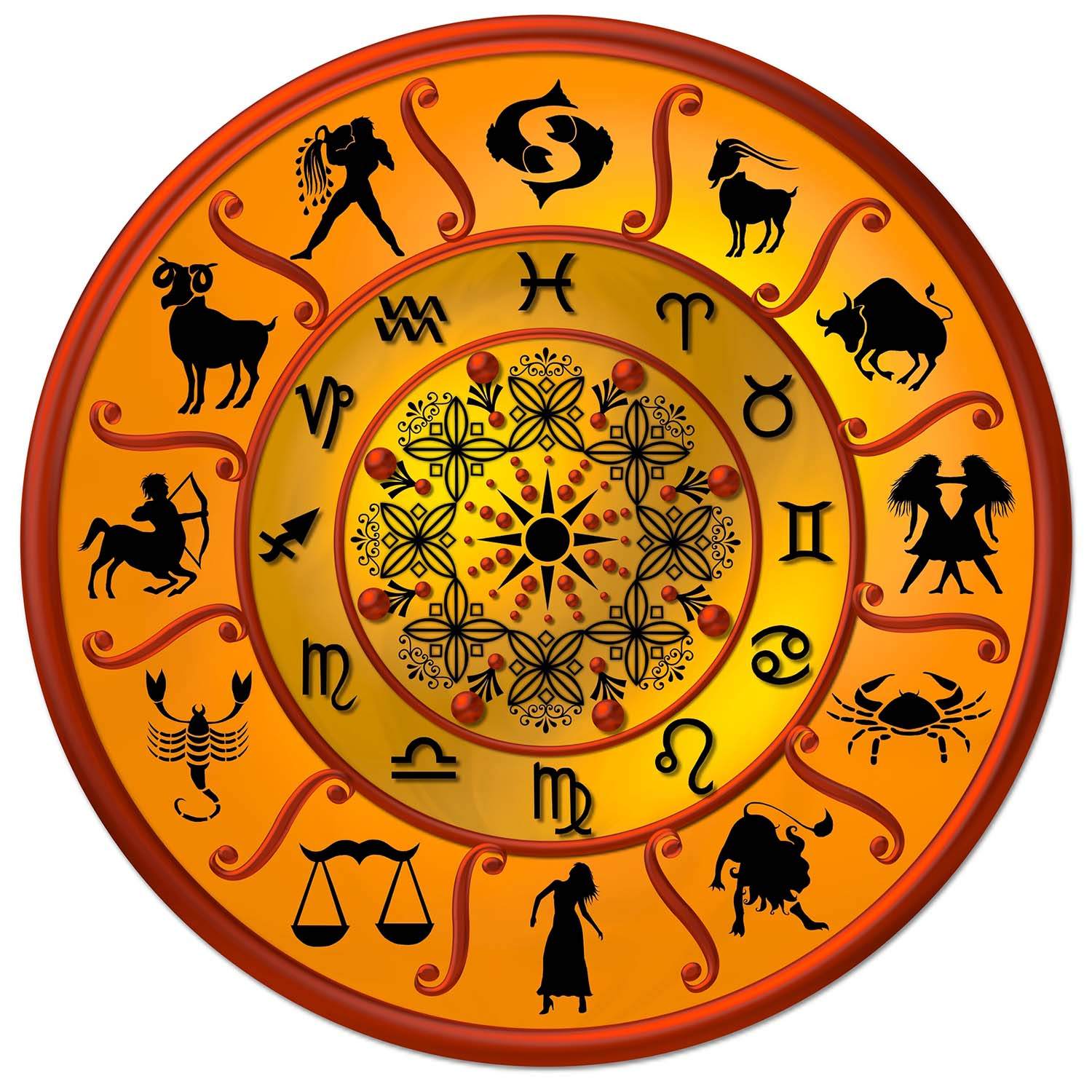 MONTHLY & WEEKLY Horoscope MARCH-2019   !! Jyotish - Astrology