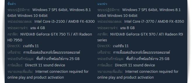 โหลดเกมใหม่ โหลดเกมคอมพิวเตอร์ เกม Dark Souls III