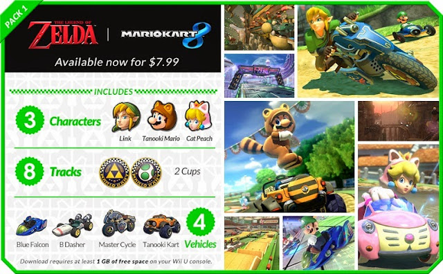 Promotional images for Mario Kart 8 DLC Pack 1. The image has pictures of tracks based on Zelda and F-Zero. Link can be seen riding a motorcycle, and Peach can be seen in a pink Cat Suit.