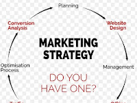 What Is Marketing Strategy Secrets