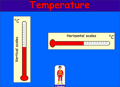 http://www.topmarks.co.uk/media/flashgames/Temperaturev2.swf