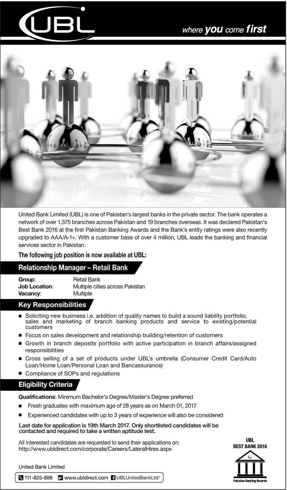 United Bank Limited UBL Jobs March 2017