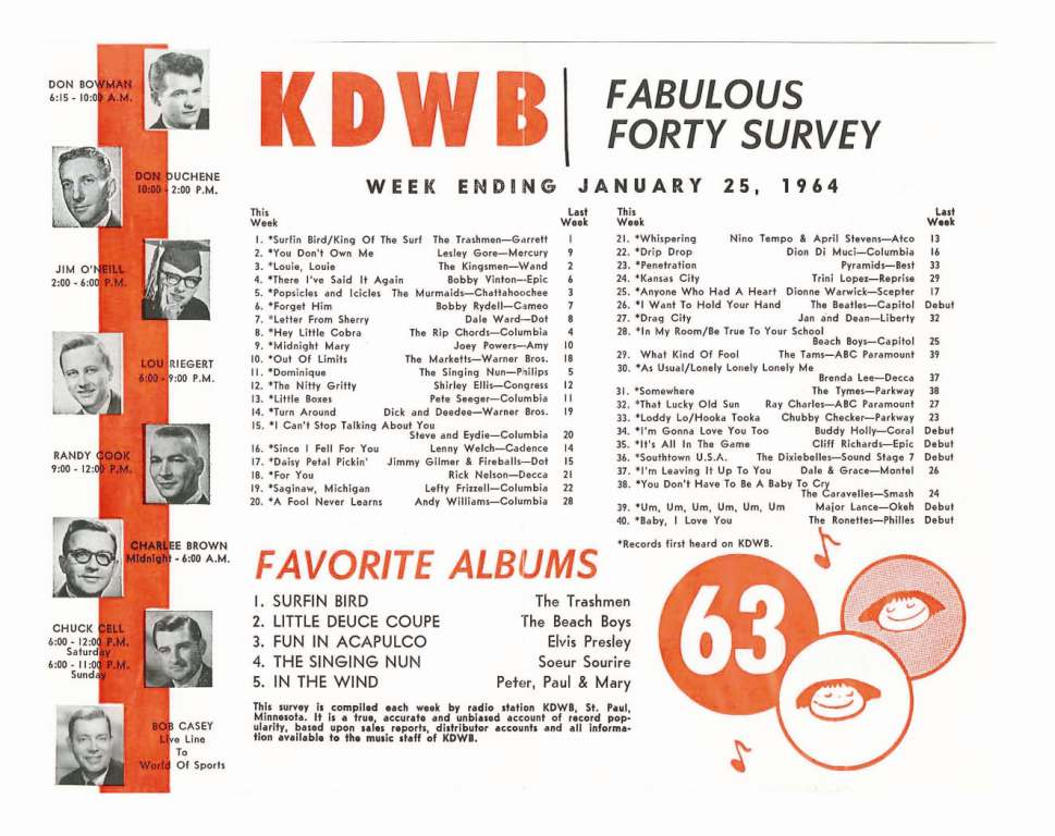 Top 100 Pop Song Chart for 1954 - Playback.fm