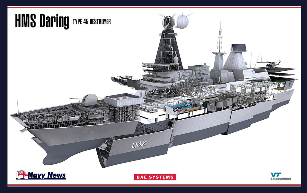 scale model news on the horizon from airfix hms daring stealth destroyer. Black Bedroom Furniture Sets. Home Design Ideas