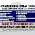 Jawatan Kosong Guru Sandaran Tidak Terlatih (GSTT) di Yayasan Terengganu - 26 Oktober 2016