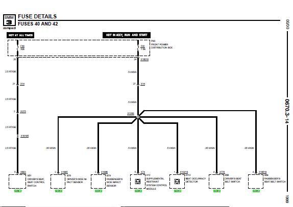 1998 bmw 528i wiring diagram abs