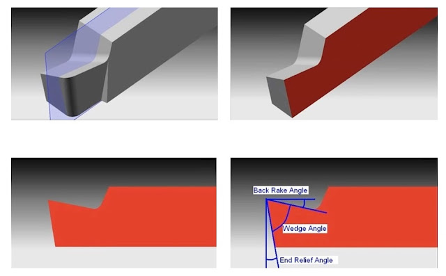 Single Point Cutting Tool Angles
