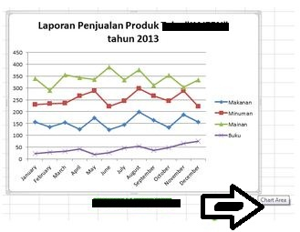 Cara buat grafik di excel arahblogg laba penjualan produk ccuart Image collections