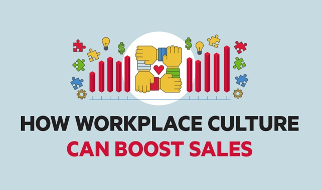 How Workplace Culture Can Boost Sales