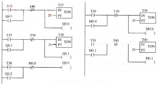 siemens s7 200 plc programming examples belt conveyor control