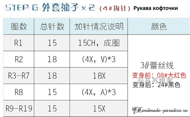 Вяжем крючком куколку амигуруми (14)