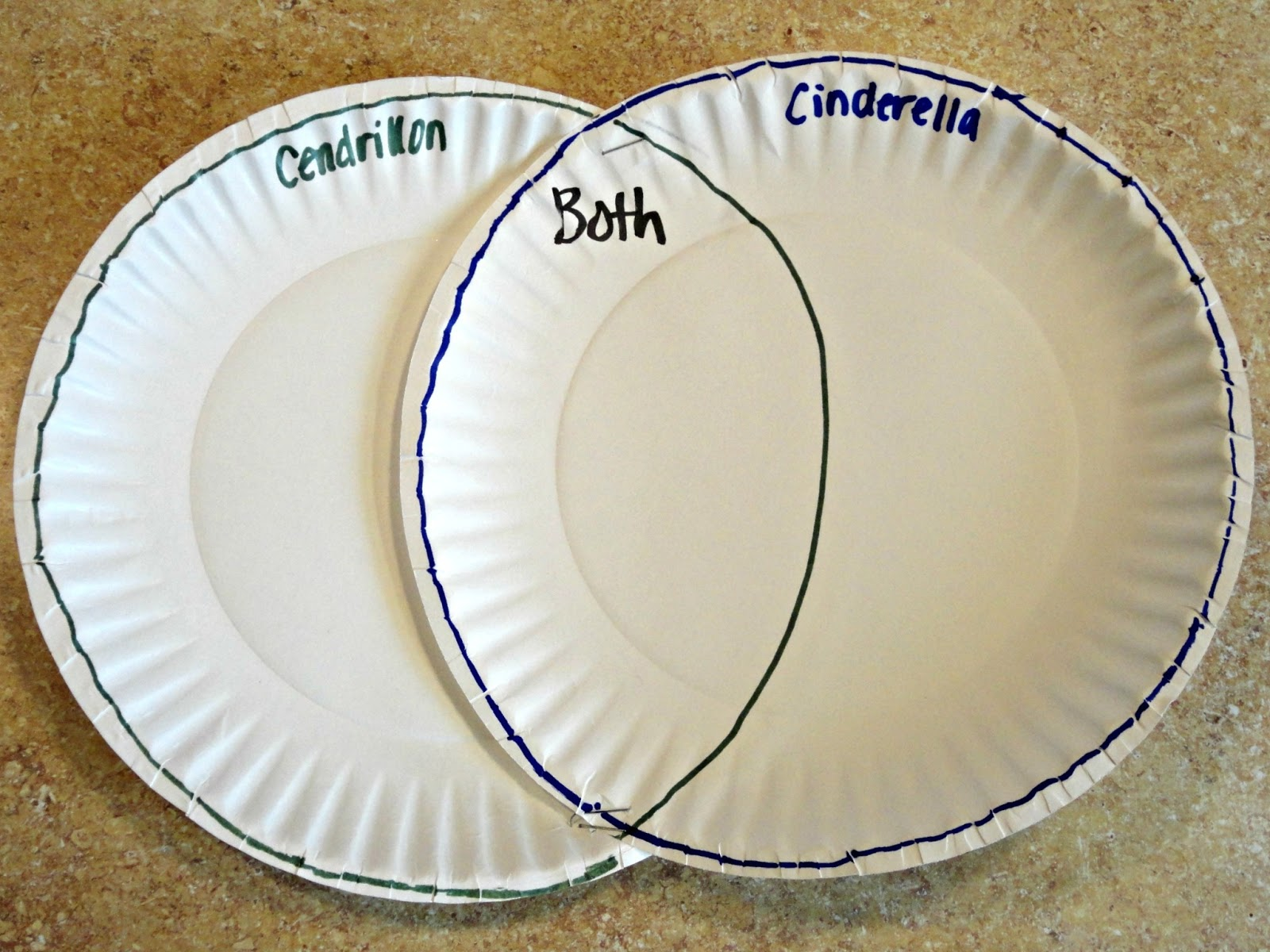 Cendrillon Venn Diagram Wiring For Inverter At Home Influence Invest Inspire The Journey Of A Young Teacher Spiced You Might Have Seen This Idea Floating Around Cyberspace But Did Actually Give It Shot Is Very Inexpensive Fun Way To Engage Students In