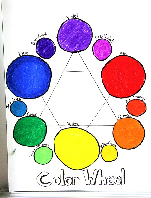 Their Own Color Wheel Once Completed We Will Label The Colors And Begin Our Discussion Of Senses To Prepare For Next Weeks Lesson Using Fruit