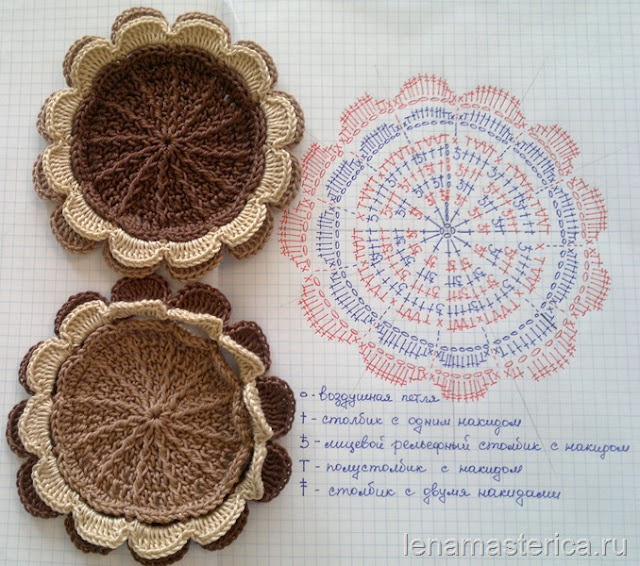 "Подставки под чашки ""Шоколадный цветок"" схема"