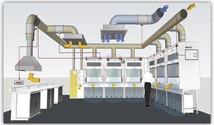 Tips Menentukan AC Gedung degan Hitungan Sistem Ventilasi Mekanis