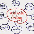 5 Easy Steps to Building a Social Media Strategy ~ My Blogger Tricks | Blogging & SEO