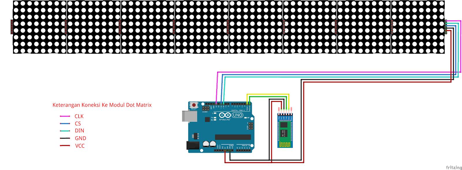 Membuat Running Text Dengan Dot Matrix 8x8 Max7219 Control