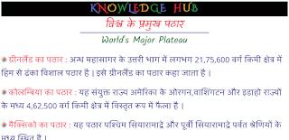 विश्व के प्रमुख पठार_World's Major Plateau PDF Notes In Hindi
