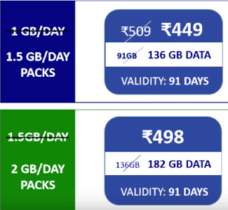 Reliance Jio Ka Unlimited New Data, Call, SMS Plans 2018