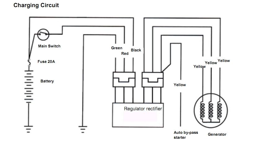 Two Wheels And A Nut: SYM VTS 200 Rectifier/Regulator