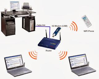 فحص الشبكة المحلية ومعرفة الأجهزة المتصلة بها باستخدام برنامج nmap
