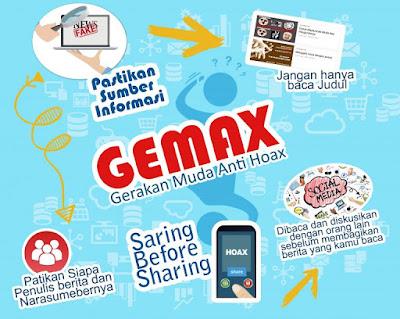 Kiat Jadi Gemax [Only Indonesian Version]