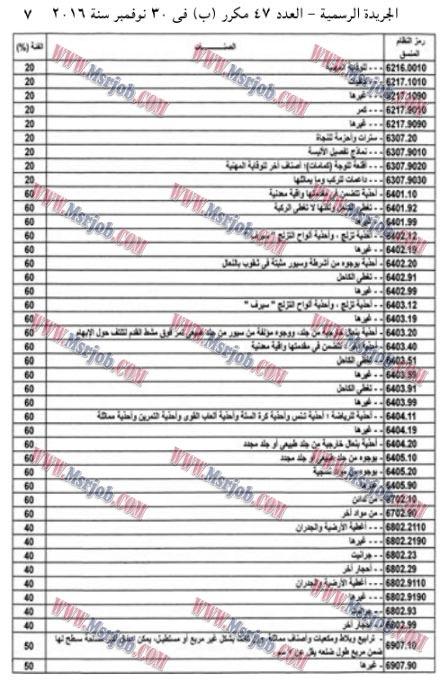 قرار رئيس الجمهورية مصر العربية رقم 538 لسنة 2016 - بزيادة الجمارك بنسبة تصل 60%
