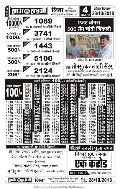 Labh Laxmi Lottery Result Today - 28-10-2018