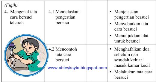 Soal Latihan PAI Kelas 1 SD Semeste 1 KTSP Materi Tata Cara Bersuci atau Toharoh