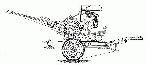 23-мм спарена зенітна установка ЗУ 23-2
